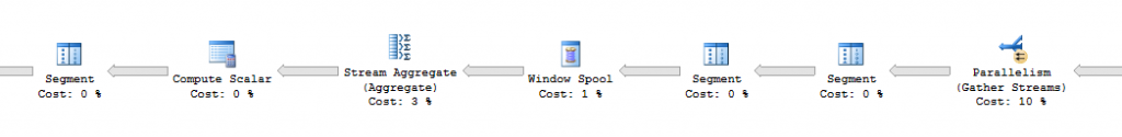 Multiple Window Functions subpart of the execution plan