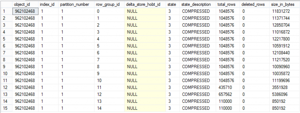 Row Groups List with 2 Bulk Loads