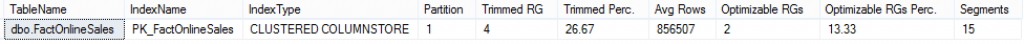 Trimmed Row Groups Analysis Optimized