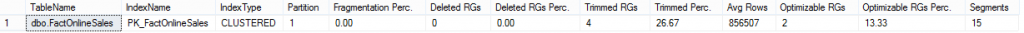 Trimmed Row Groups Analysis Optimized Bigger Picture