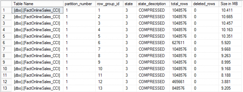 CCI - Row Groups Details with 200K Deleted after Reorganize and Tombstone