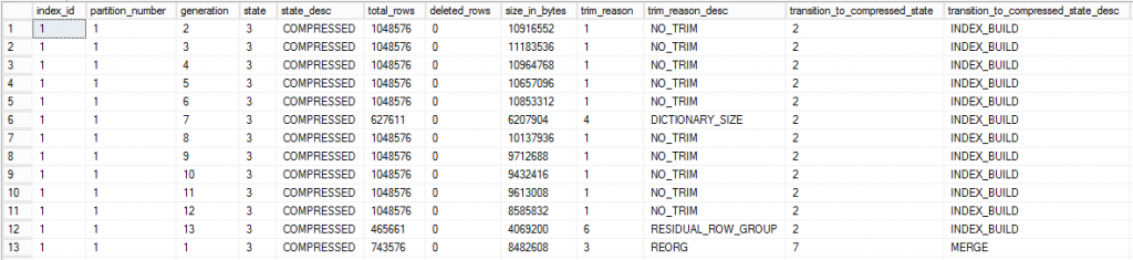 CCI - sys.dm_db_column_store_row_group_physical_stats