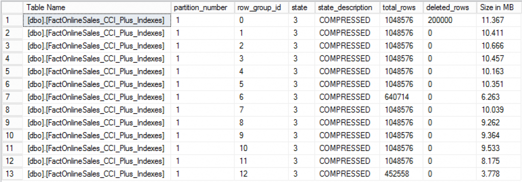 CCI_Plus_Indexes - Row Groups Details after 200K rows deleted