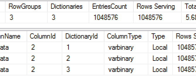"Columnstore Indexes – part 92 (""Lobs"")"