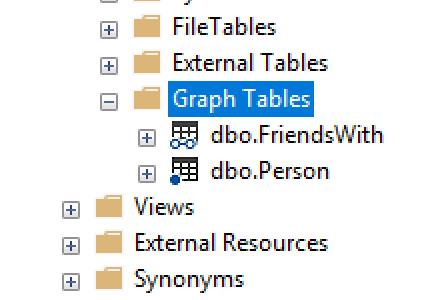 SQL Graph, part I