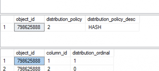 Azure SQL DW Materialized Views (part 1)