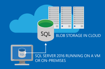 Striping Backups to Azure Blob Storage