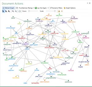 NodeXL Action Panel