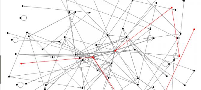 NodeXL – Accessible Network Graph Analysis, part 3 (Twitter)