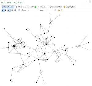 NodeXL imported options progress graph