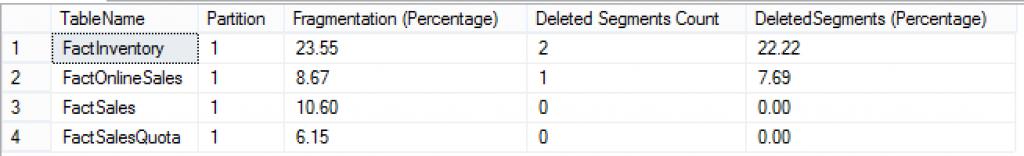 Columnstore_Fragmentation
