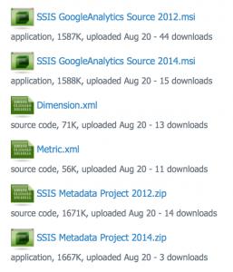 GoogleAnalyticsInstaller Downloads