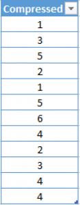 Materialisation Basics - Compressed Table