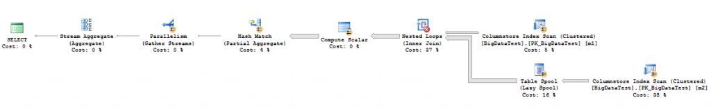 SQL Server 2014 Execution Plan