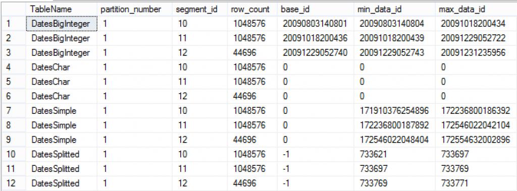 Clustered Columnstore Segments & Datatypes