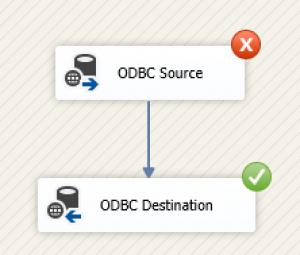 ODBC_Source_Execution