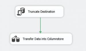 SSIS_Columnstore_Control_Flow