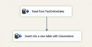 SSIS_DataFlow_Basic