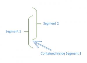 Scenario 1 for Segment Overlapping