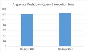 Aggregate Pushdown Test Query 3