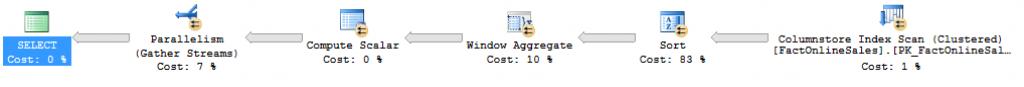 Basic execution plan for Windows Aggregate