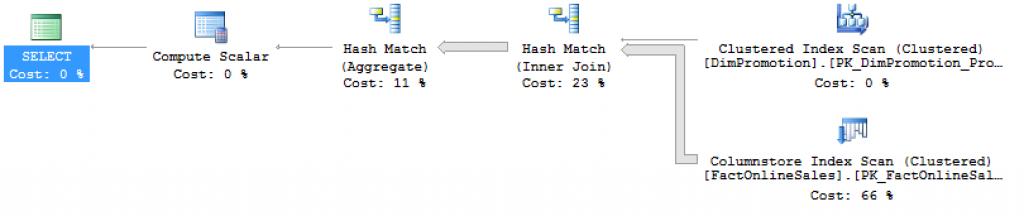 Multiple Distinct Count in SQL Server 2016