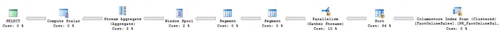 SQL Server 2014 execution plan for Windows Aggregate
