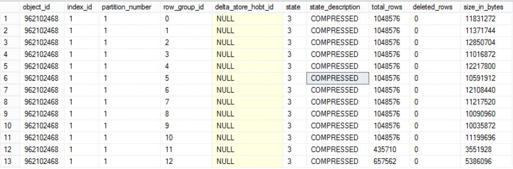 Row Groups List