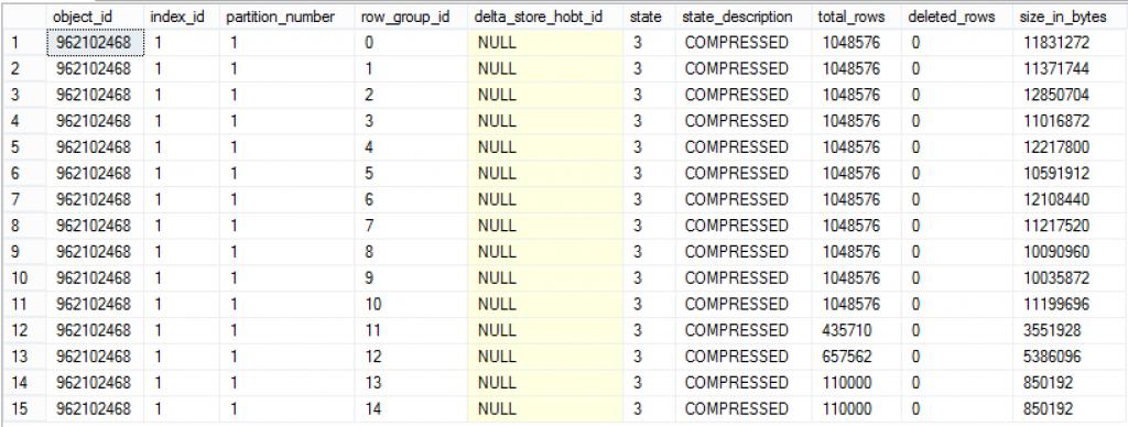 Row Groups List with 2 Bulk Loads