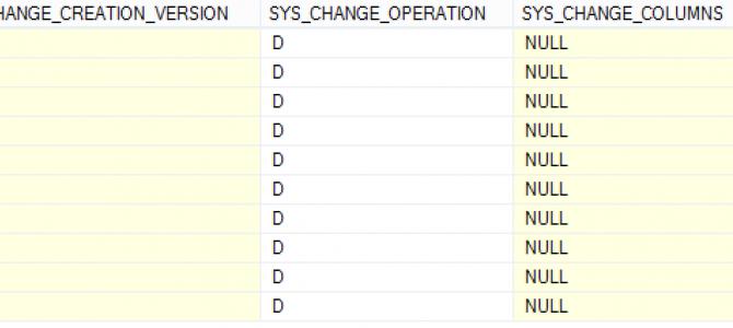 "Columnstore Indexes – part 71 (""Change Data Capture, Change Tracking & Temporal"")"