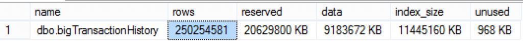 NCCI_bigTransactionHistory Size