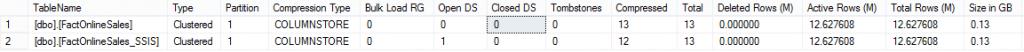 CISL Output
