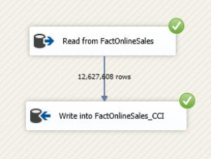 DataFlow Execution Result
