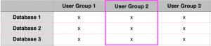 Vertical Parameter Control - Resource Governor