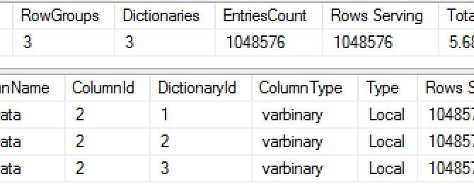 "Columnstore Indexes – part 92 (""Lobs"")"