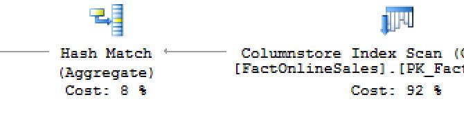 "Columnstore Indexes – part 109 (""Trivial Plans in SQL Server 2017"")"