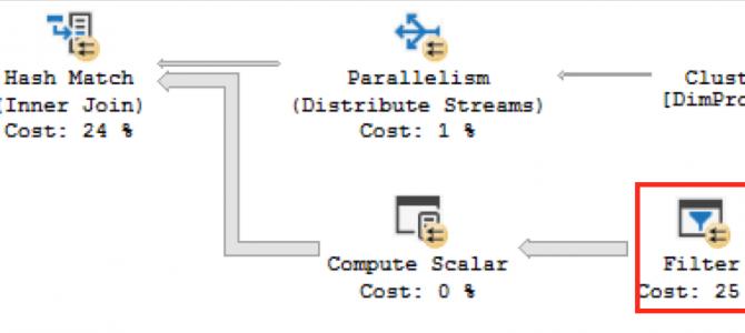 """Columnstore Indexes – part 118 (""""SQL Server 2017 Editions Limitations"""")"""