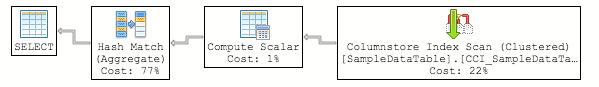 "Columnstore Indexes – part 121 (""Columnstore Indexes on Standard Tier of Azure SQL DB"")"