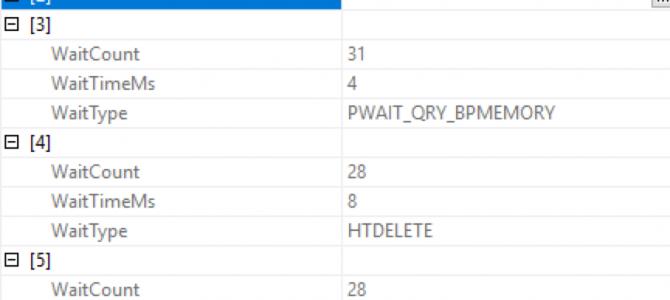 """Columnstore Indexes – part 122 (""""Wait Types"""")"""