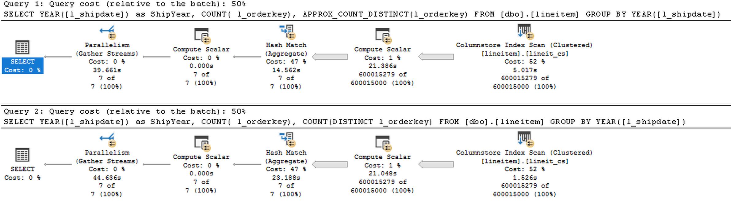Count Distinct 2 Columns Sql Server SQL SELECT with DISTINCT